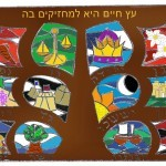 Design Twelve Tribes of Israel